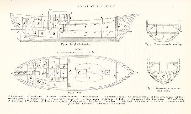 Drawings of Fram