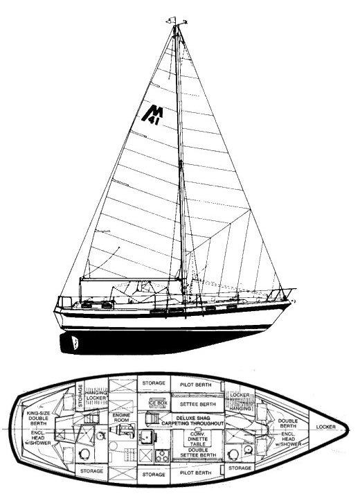 Morgan Out Island 41 profile drawing