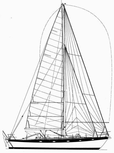 Gusto sailplan