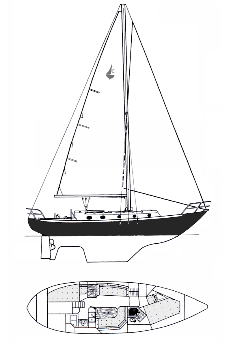 Pacific Seacraft 37 profile and plan