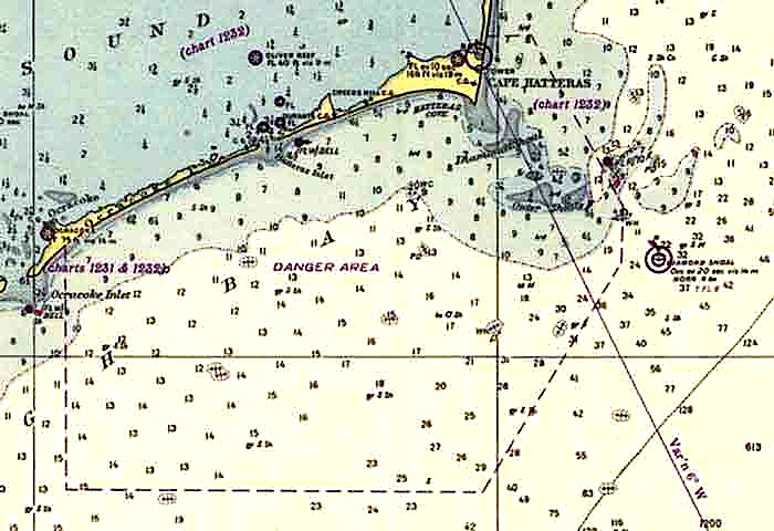 Chart of Cape Hatteras