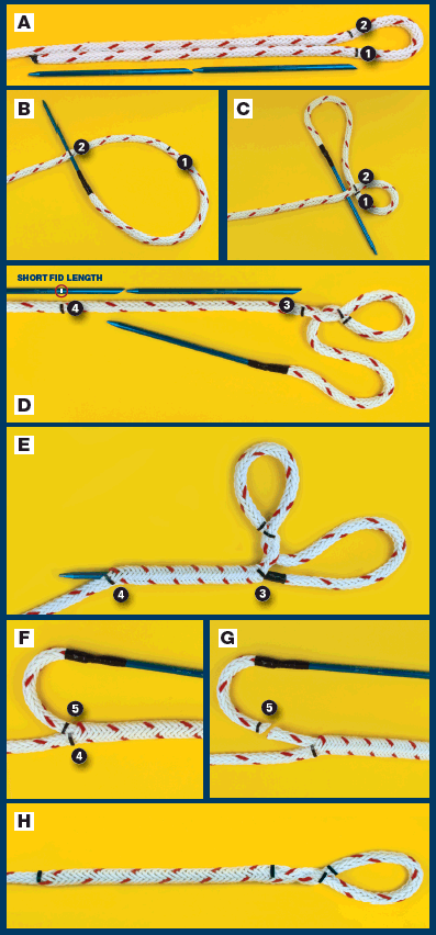 Yale Ph.D rope splicing diagram