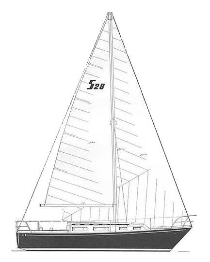 Sabre 28 sailplan