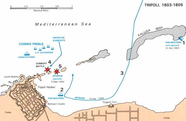 Barbary Wars map