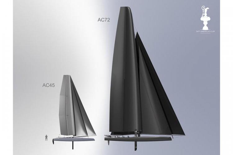 AC34 boats