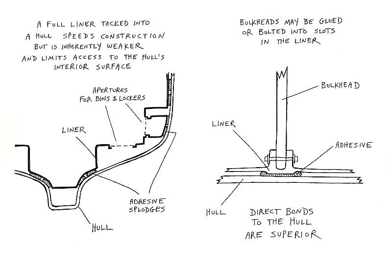 Fiberglass hull liner bonds