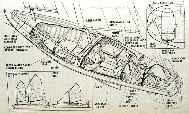 Galway Blazer II drawing