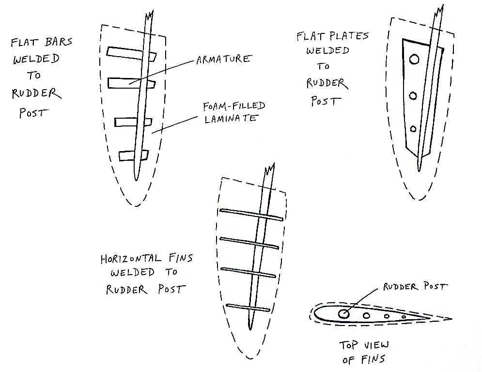 Interior sailboat rudder structures