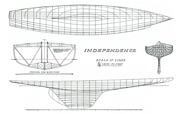 Lines of Independence