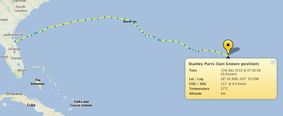 Kiwi Spirit track