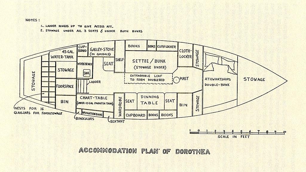 Dorothea plan