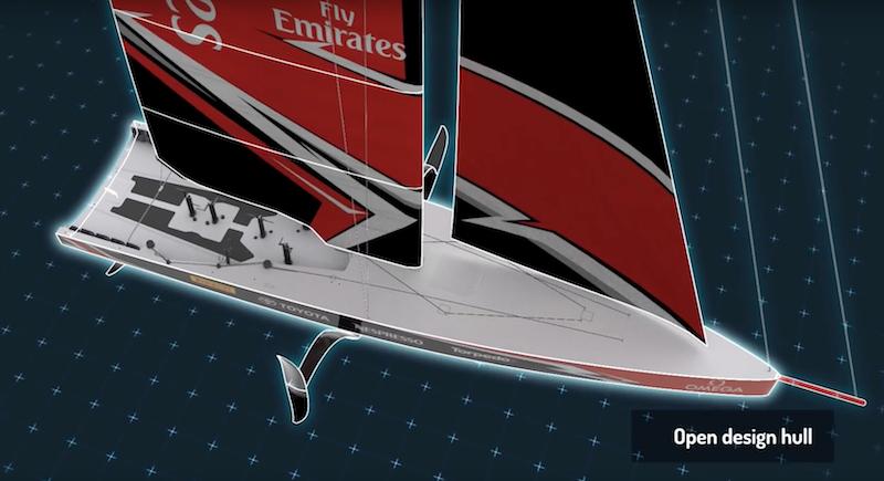 Open hull design