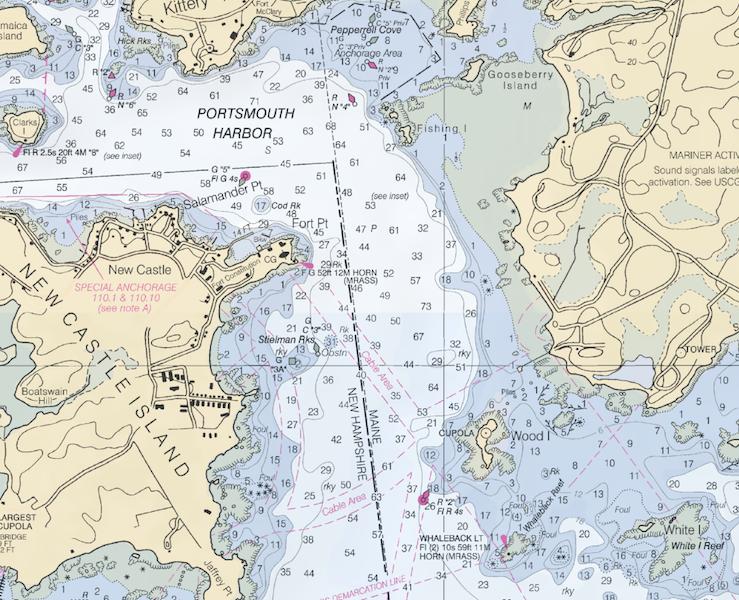Portsmouth chart