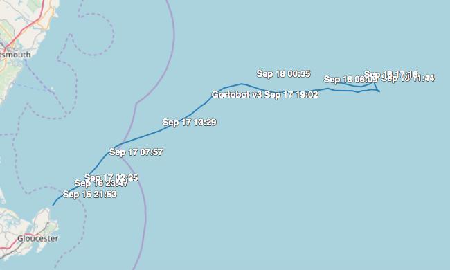 Route of Gortobot